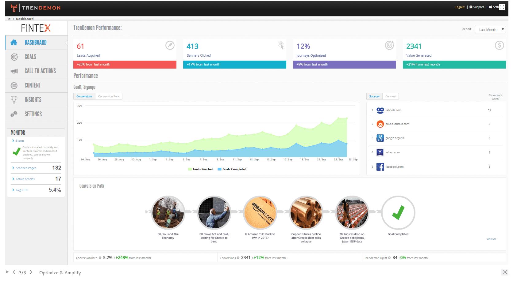 Trendemon is pretty smart content itself